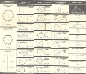 ссср-геометрия -реверс